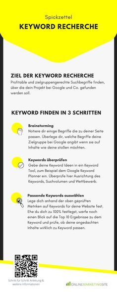 Merke dir mit meinem Spickzettel alle wichtigen Schritte bei der professionellen Keyword Recherche. Content Marketing, Online Marketing, Digital Board, Im Online, Seo Keywords, Pinterest Marketing, Ecommerce, Online Business, Infographic