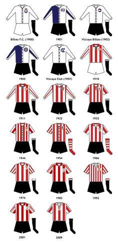 Cronologia del uniforme del Athletic Club Bilbao, desde el año de 1900 hasta el 2009.