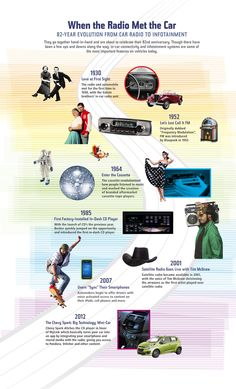 82 Years of Music Inside the Car: Infographic   Transportation Issues Daily