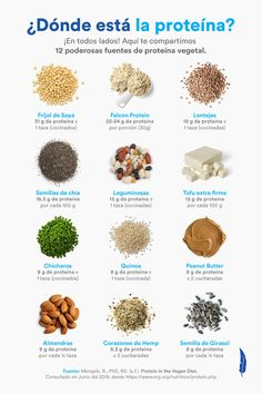 Vegan Protein Sources - If you are vegan or vegetarian, they will surely ask you where you get your protein from. Organic Recipes, Raw Food Recipes, Vegetarian Recipes, Healthy Recipes, Meat Recipes, Proper Nutrition, Nutrition Tips, Health And Nutrition, Nutrition Store