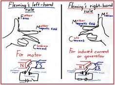 Difference between Fleming's Left and Right Hand Rule | Non-Stop Engineering