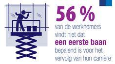 De invloed van de eerste job op de rest van de loopbaan - Randstad België