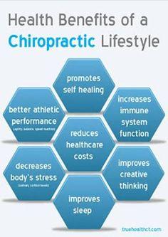 Benefit of chiropractic