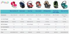 compare and contrast convertible strollers including baby. Black Bedroom Furniture Sets. Home Design Ideas