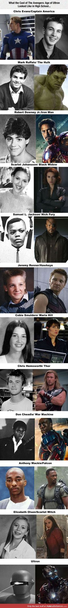 Cast of The Avengers In High School