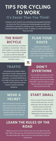 Tips for getting on the bike to work – It's easier than you think! Cycling to work can. Cycling For Beginners, Cycling Tips, Cycling Workout, Bike Workouts, Swimming Workouts, Swimming Tips, Chest Workouts, Road Cycling, Mountain Biking Women