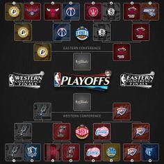 2013-2014 NBA Playoffs