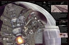 DK Star Wars cross-sections for IV, V, VI - Imgur