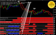 Download Forex Secret Protocol Version 2 Forex Trading System For Mt4 [Beginners Welcome]