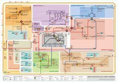 MapaDeFisiologíaHumana.jpg (1400×976)
