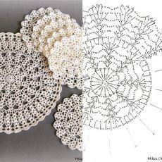Ideas for crochet patrones ganchillo carpetas Crochet Doily Diagram, Crochet Circles, Crochet Doily Patterns, Crochet Mandala, Crochet Round, Crochet Squares, Crochet Chart, Crochet Home, Thread Crochet