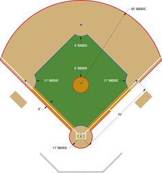 black and white baseball field clipart google search fields rh pinterest com Baseball Field Diagram Softball Clip Art