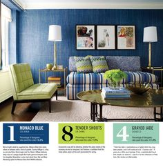 Monaco Blue, Tender Shoots and Grayed Jade are Pantone's colors of the year for 2013!