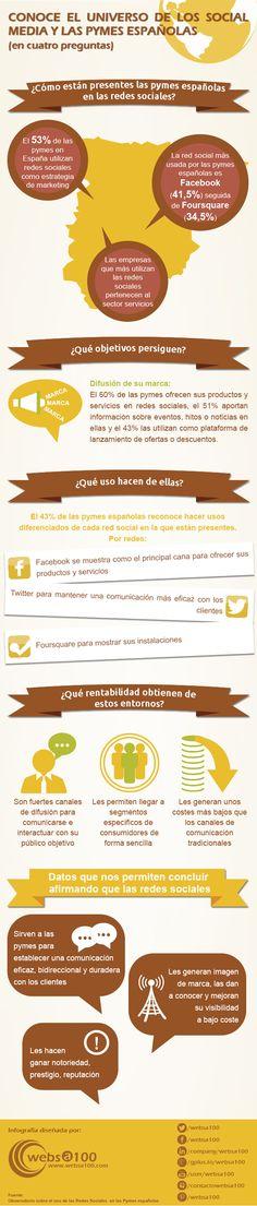 El universo de las Pymes españolas y las Redes Sociales, en cuatro preguntas [Infografía]