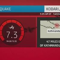 A major earthquake has hit Nepal near the Chinese border between the capital of Kathmandu and Mount Everest, killing dozens of people less than three weeks after the country was devastated by another quake. Meteorologist Ari Sarsalari reports.
