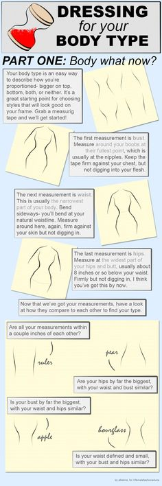 Dressing for your body type I wish I could email this to a lot of people!