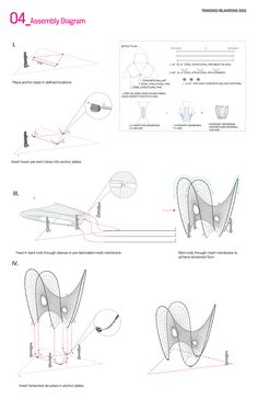 Synthesis Design + Architecture (SDA): Tensioned Relaxations
