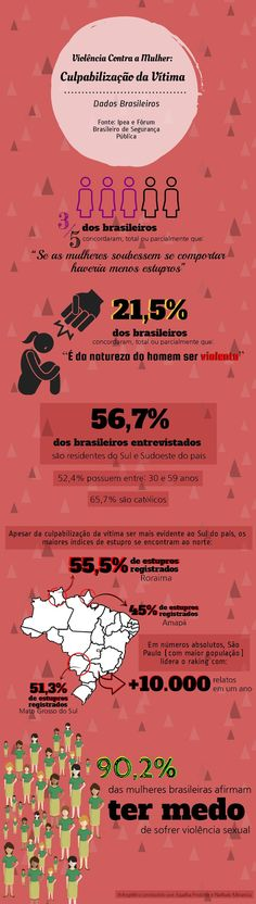 infográfico sobre a violência contra a mulher Frases Girl Power, Girl Power Quotes, Deserve Better, Intersectional Feminism, We Can Do It, Equal Rights, Domestic Violence, Equality, Psychology