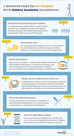 Mobile Learning: 6 Steps to Make a Successful Start - An Infographic #mobilelearning