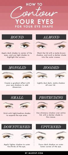 How to contour your eyes for different eyeshapes