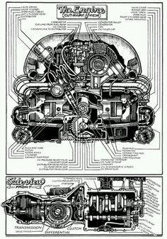 VW Engine...cutaway view.