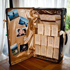 Vintage suitcase table plan at Styal Lodge