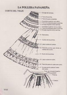 La Pollera de Panama: ¿Cómo es la estructura de la pollera de gala?