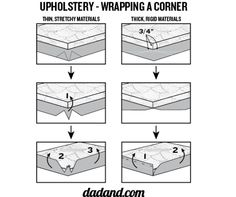 dadand-upholstering-a-corner