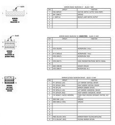 [SCHEMATICS_4PO]  under hood fuse box diagram ford expedition  2009  2010 | 1997 Ford Expedition Interior Fuse Box |  |
