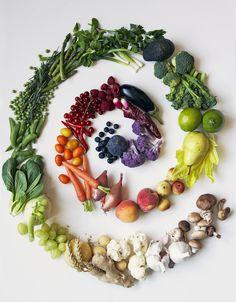 Por que frutas e vegetais influenciam         na reprogramação do DNA? #eu-atleta