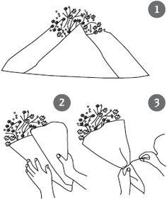 Схема упаковки цветов. Фото с сайта www.xliby.ru