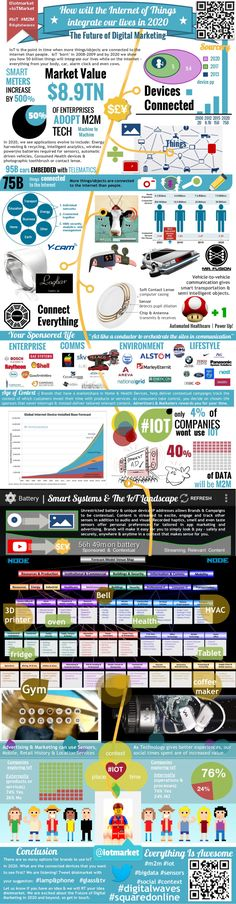 How will The Internet of Things Intergrate our Lives in 2020  #Infographic #Internet #Technology