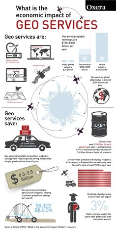Quantifies the benefits of Geo services to global consumers and businesses - Oxera
