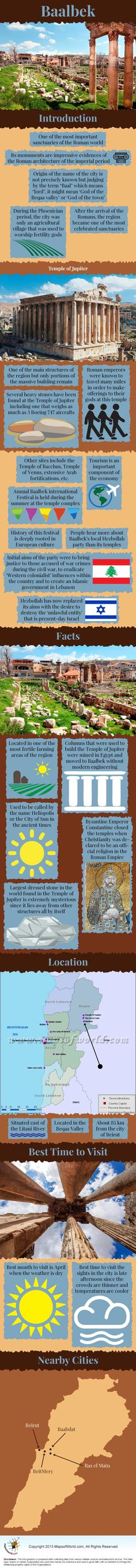 Baalbek - Facts & Infographic
