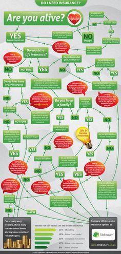 INFOGRAPHIC: DO I NEED LIFE INSURANCE?