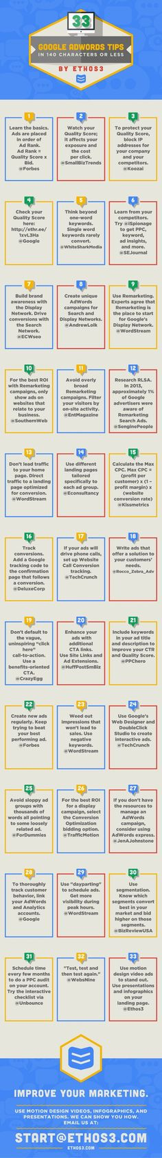 33 Google Adwords tips #infographic