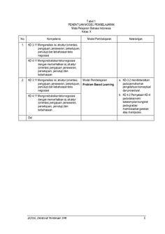 @2016, Direktorat Pembinaan SMK 1 Tabel 1 PENENTUAN MODEL PEMBELAJARAN Mata Pelajaran: Bahasa Indonesia Kelas: X No. Kompe...