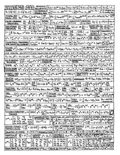"""Physics """"cheat sheet"""" #2"""