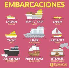 English Speaking Practice, Learn English Words, English Phrases, English Language Learning, English Grammar, Spanish Vocabulary, Teaching Spanish, Teaching English, English Tips