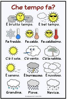 Vocabolario The post Poster o dispense meteo italiani GRATUITI appeared first on Italiano Memes. The post Poster o dispense meteo italiani GRATUITI appeared first on Italiano Memes. Italian Verbs, Italian Grammar, Italian Vocabulary, Italian Phrases, Basic Italian, Learn To Speak Italian, Learn French, Learn Italian Language, Learning Italian