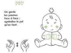 Apprendre à signer avec Bébé - L'atelier pomme d'happy Baby Sign Language, Baby Learning, Signs, Kids House, More Fun, Baby Dolls, Something To Do, Index, Images