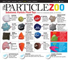 62 best particles elements images on pinterest chemistry particle zoo subatomic particle plush toys urtaz Image collections