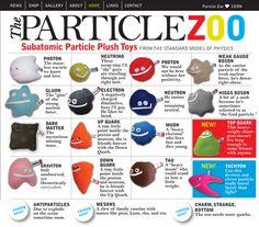 Particlesplash 761030g 800956 astronomia pinterest unterbahn blog archive the particle zoo subatomic particle softies urtaz Gallery