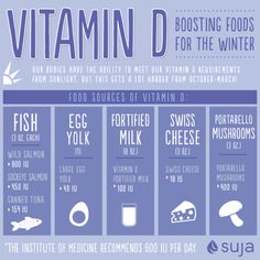 Vitamin Mineral Deficiency Chart ** To view further for this item, visit the image link.