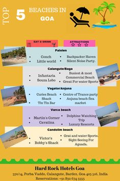 Top Beaches In Goa like Travel Destinations In India, Goa Travel, India Travel Guide, Travel Maps, Travel And Tourism, Travel List, Travel Guides, Best Places To Travel, Cool Places To Visit