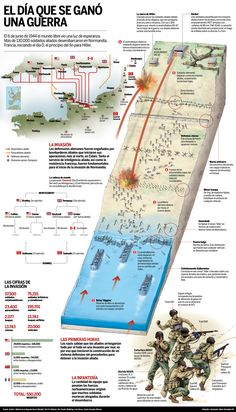 The 21 Best Infographics of D-Day - Normandy Landings Military Tactics, Military Art, Military History, D Day 1944, D Day Normandy, Ww2 Pictures, World History, World War Two, Wwii