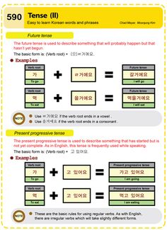 Easy to Learn Korean Language 581 ~ 590 Korean Words Learning, Korean Language Learning, Learn A New Language, Learning Spanish, Korean Verbs, Korean Phrases, Learn To Speak Korean, Learn Korean Alphabet, Learn Hangul