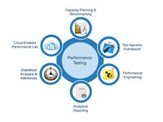 Guaranteed Job Placement in Automation Testing at Apextgi http://ghaziabad.locanto.in/ID_331605506/Guaranteed-Job-Placement-in-Automation-Testing-at-Apextgi.html
