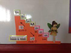 """Experiencias en el aula de apoyo de infantil y primaria (""""Colegio Madre del Divino Pastor"""" Andújar)"""