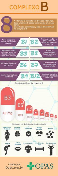 Vitamina B6: Benefícios e Alimentos que a Contém